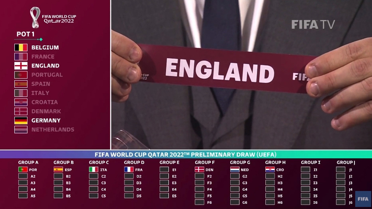 England Draw Poland In 2022 World Cup Qualifying Group Threelions Net